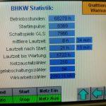 gebrauchte bhkw 7 2020 -0kW